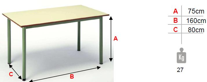 Pupitres muebles escolares mobiliario escolar mobiliario for Mobiliario escolar medidas