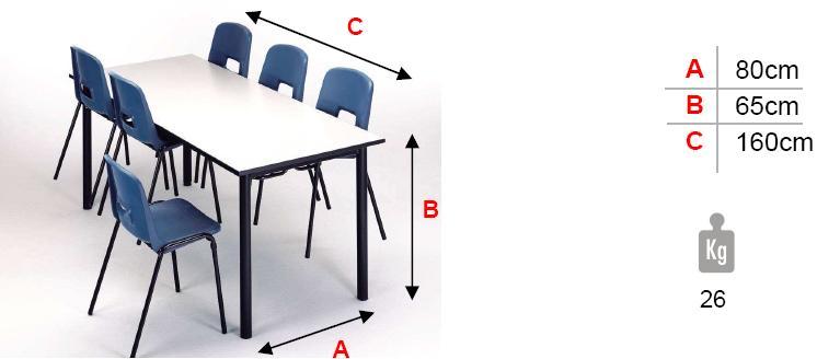 Mesa comedor pupitres muebles escolares mobiliario escolar for Mesas comedor escolar