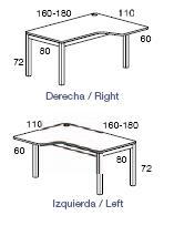 Mesa de oficina con forma de L de 160*110*72 - Mesa de oficina con forma de L de 160cm de largo x 110cm de ancho x 72cm de alto